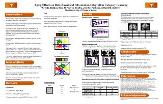 Aging Effects on Rule-Based and Information-Integration Category Learning