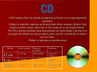 Istorija CD-a