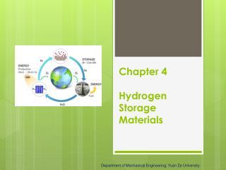 Chapter 4  Hydrogen Storage Materials