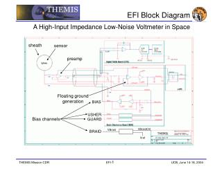 EFI Block Diagram