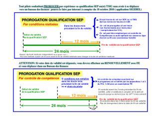 Fin de  validit� de la qualification SEP