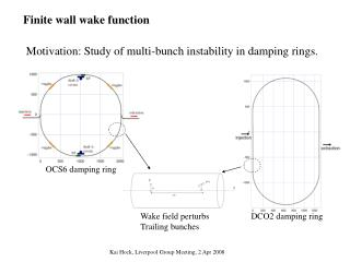 Finite wall wake function
