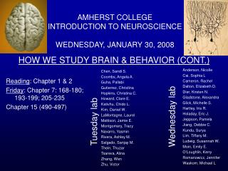 HOW WE STUDY BRAIN & BEHAVIOR (CONT.)