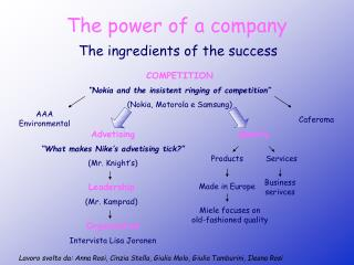 The power of a company