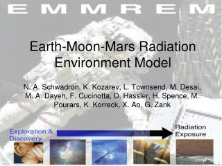 Earth-Moon-Mars Radiation Environment Model