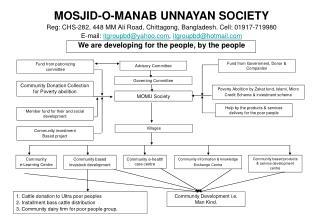 MOSJID-O-MANAB UNNAYAN SOCIETY