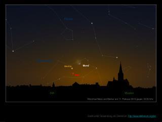 Mond bei Mars und Merkur am 11. Februar 2013 gegen 18.30 Uhr