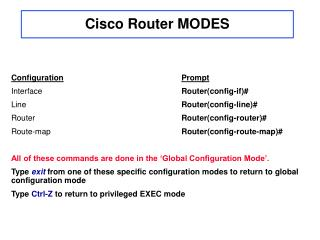 Configuration Prompt Interface Router(config-if)# Line Router(config-line)#