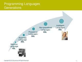 Programming Languages Generations
