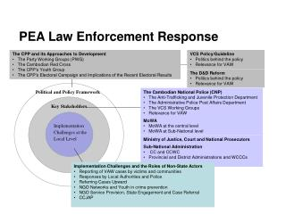 PEA Law Enforcement Response