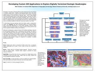 Developing Custom GIS Applications to Explore Digitally Vectorized Geologic Quadrangles