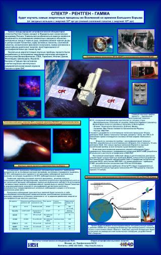 Институт космических исследований РАН,  Отдел астрофизики высоких энергий