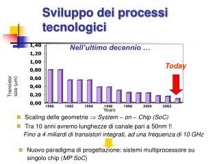 Sviluppo dei processi tecnologici