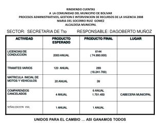 SECTOR:  SECRETARIA DE Tto         RESPONSABLE: DAGOBERTO MUÑOZ