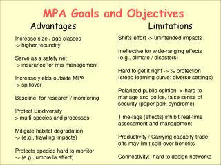 MPA Goals and Objectives