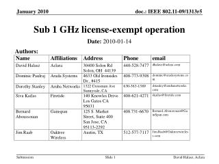 Sub 1 GHz license-exempt operation