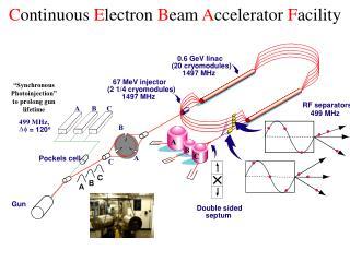 C ontinuous  E lectron  B eam  A ccelerator  F acility