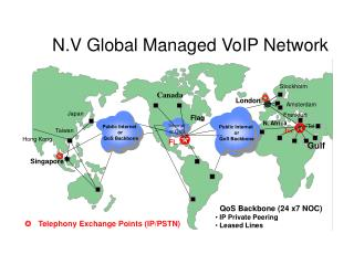 N.V Global Managed VoIP Network