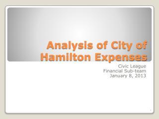 Analysis of City of Hamilton Expenses