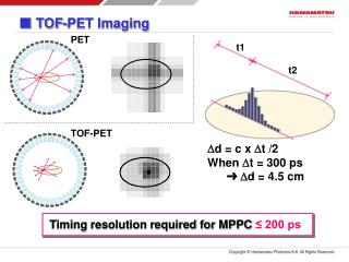 ■ TOF-PET Imaging
