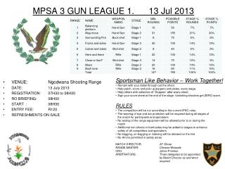 MPSA 3 GUN LEAGUE 1.      13 Jul 2013