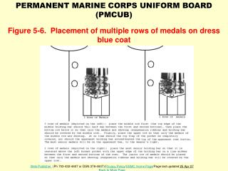 Figure 5-6.  Placement of multiple rows of medals on dress blue coat