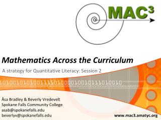 Mathematics Across the Curriculum
