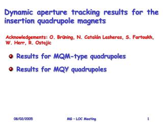 Dynamic aperture tracking results for the insertion quadrupole magnets