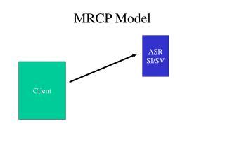 MRCP Model