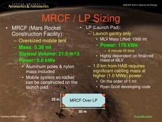 MRCF / LP Sizing