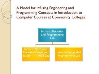 Introduction to Robotics and Programming Lab