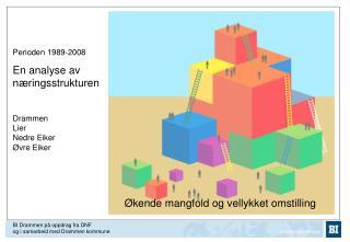 Perioden 1989-2008 En analyse av næringsstrukturen
