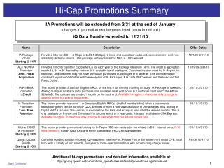 Hi-Cap Promotions Summary
