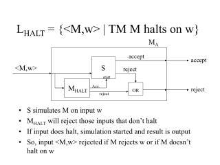 L HALT  = {<M,w>   TM M halts on w}