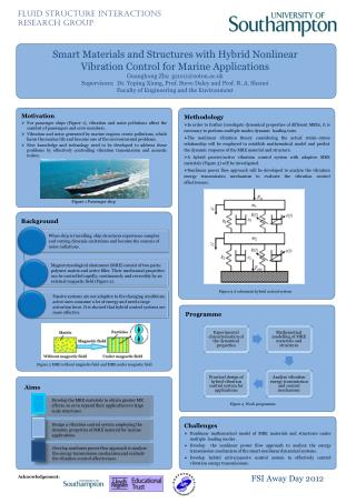 Smart Materials and Structures with Hybrid Nonlinear Vibration Control for Marine Applications