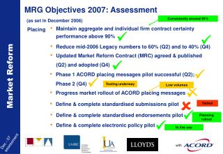 MRG Objectives 2007: Assessment (as set in December 2006)