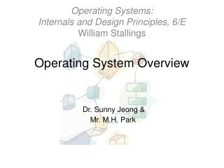 Operating System Overview Dr. Sunny Jeong &  Mr. M.H. Park