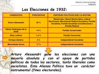 Las Elecciones de 1932: