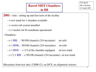 Barrel MDT Chambers  in H8