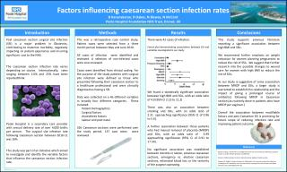 Factors influencing caesarean section infection rates