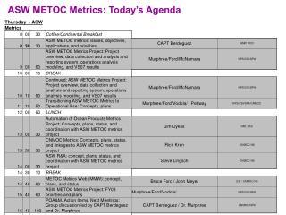 ASW METOC Metrics: Today's Agenda