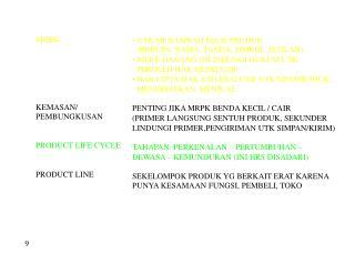 MERK KEMASAN/ PEMBUNGKUSAN PRODUCT LIFE CYCLE PRODUCT LINE