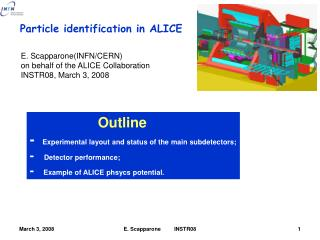 Particle identification in ALICE