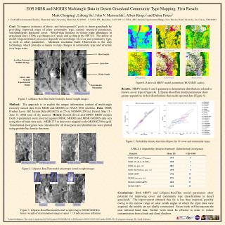 EOS MISR and MODIS Multiangle Data in Desert Grassland Community Type Mapping: First Results