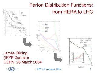 Parton Distribution Functions:  from HERA to LHC