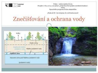 Znečišťování a ochrana vody