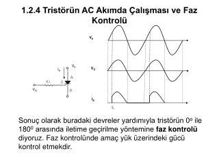 1.2.4 Tristörün AC Akımda Çalışması ve Faz Kontrolü