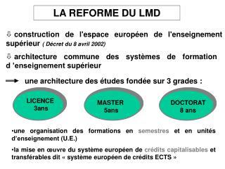 construction de l'espace européen de l'enseignement supérieur  ( Décret du 8 avril 2002)