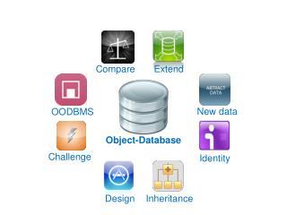 Object-Database