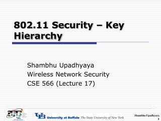 802.11 Security � Key Hierarchy
